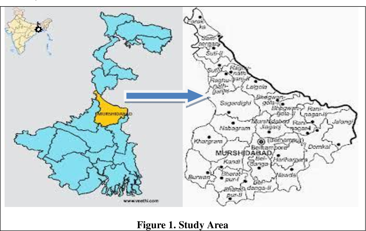Tourist Map ofMurshidabad